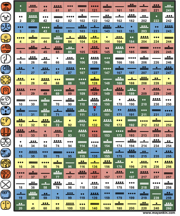 Here's what the magic looks like.  Image from http://mayankin.com/harmonic-module/